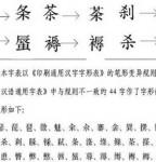 教育部44汉字整形引发争议