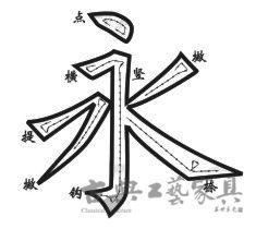 阅古杂谈:中国书法与古典家具的内在联系-1